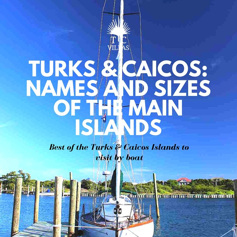 Names and sizes of the main islands