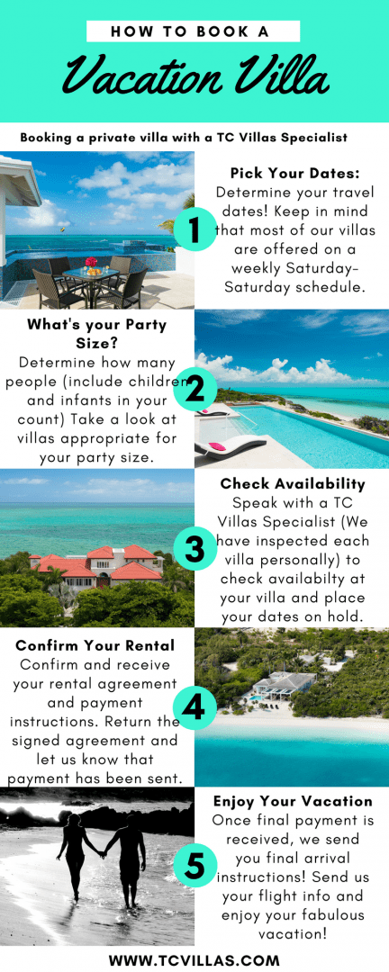 Booking Infograph